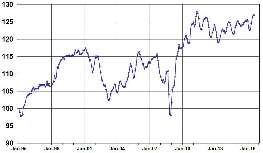 Subprime Auto Loan-Backed Securities Turn Toxic   Seeking ...